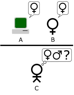 The Original Turing Test