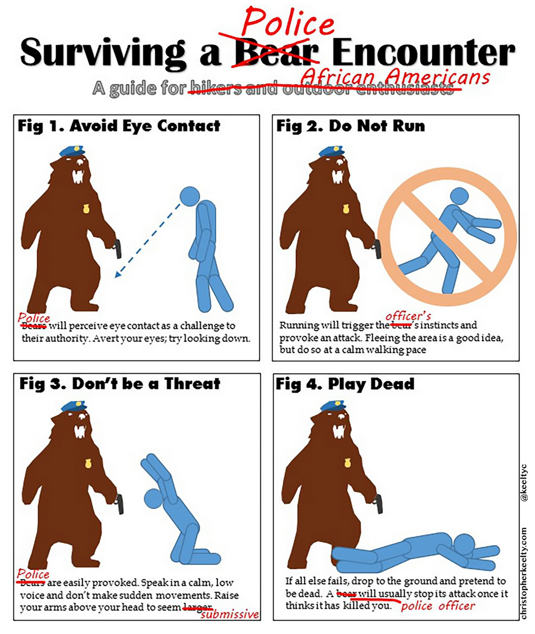 Surviving a Police Encounter: A Guide for African Americans""